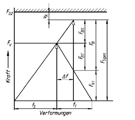0014-diagramm