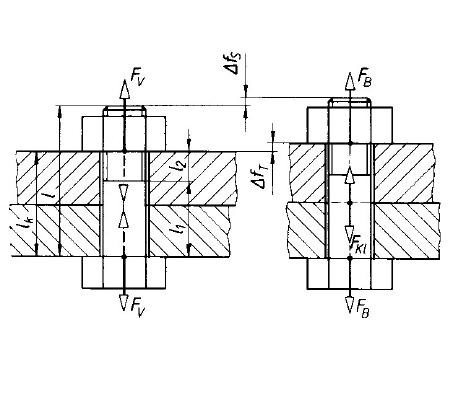 0015-diagramm