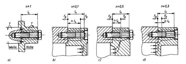0019-diagramm