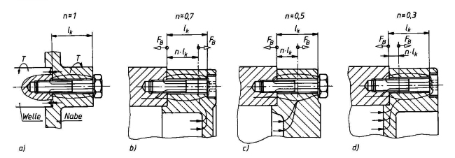 0025-diagramm