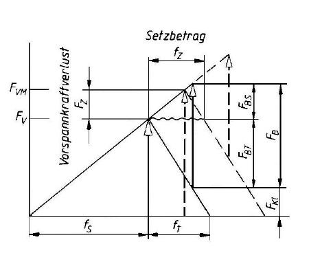 0026-diagramm