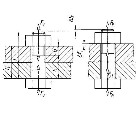 009-diagramm